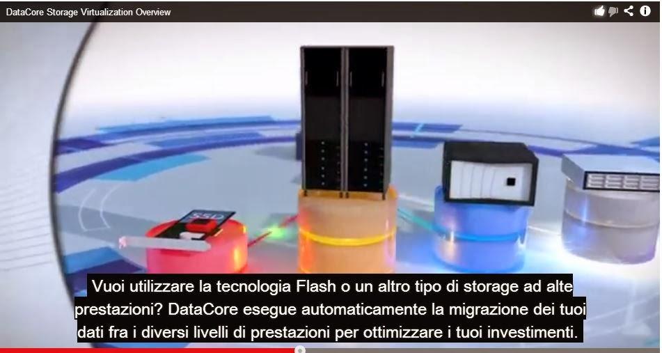 DataCore Software un nuovo standard per le piattaforme di storage definite dal software