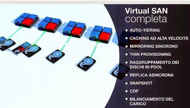 Il Ceo George Teixeira di DataCore ci spiega la strategia ;qualunque hypervisor qualsiasi storage ; e la Data Anywhere