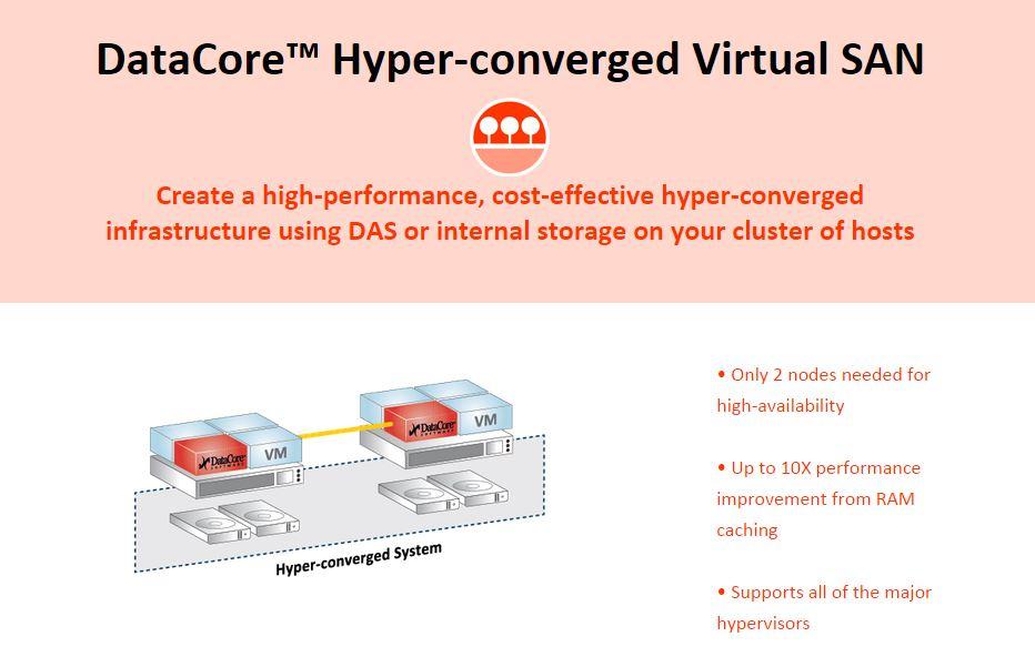 Net: Iperconvergenza chiama Software defined storage