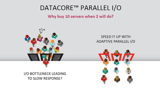 DataCore Parallel I/O: Why buy 10 servers when 2 will do?