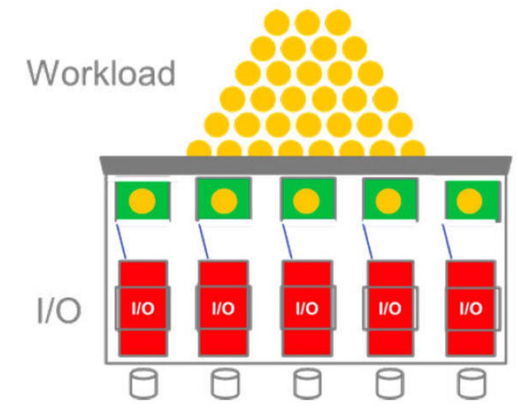 Net Come si realizza il datacenter software defined