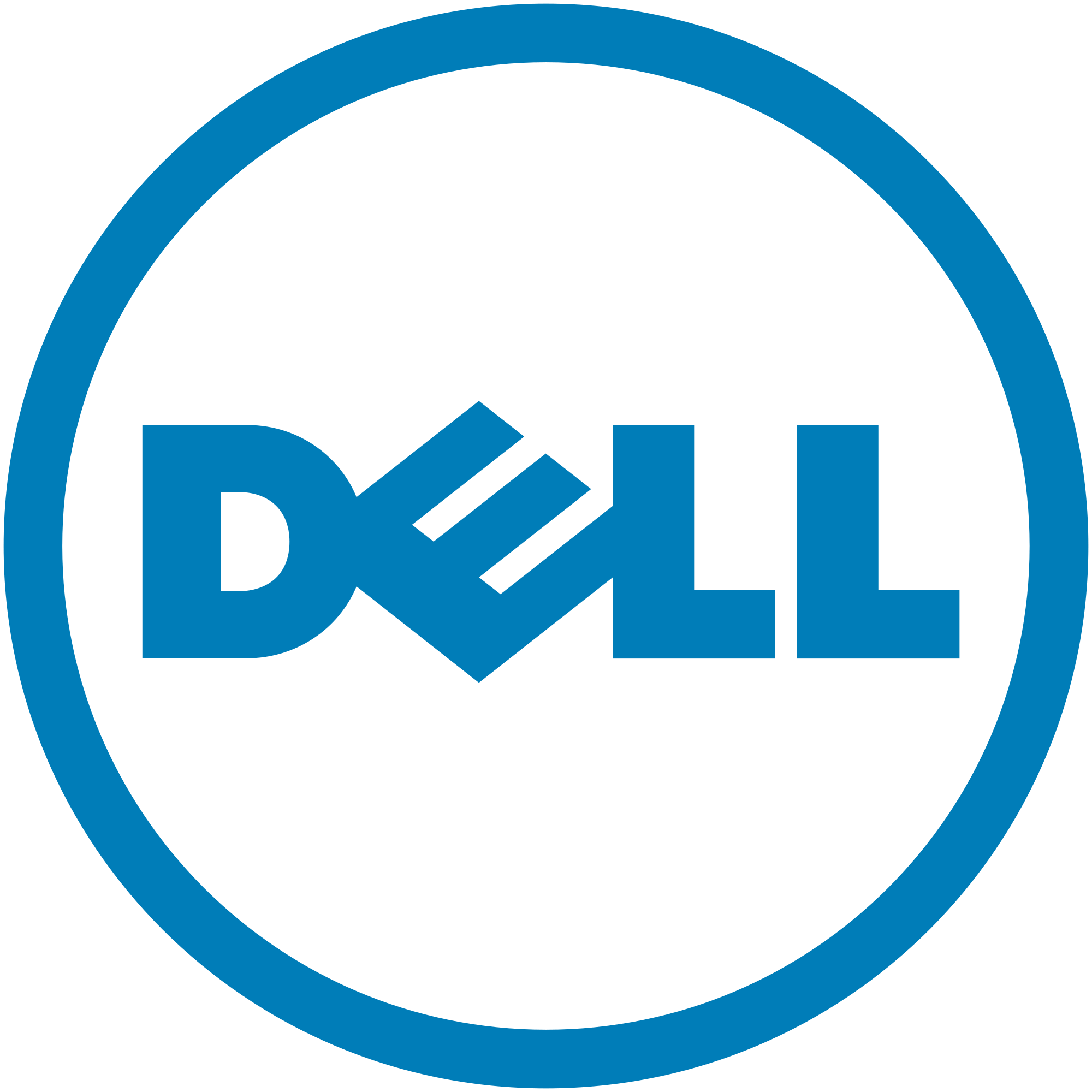 Dell and DataCore Partnership - DataCore Software
