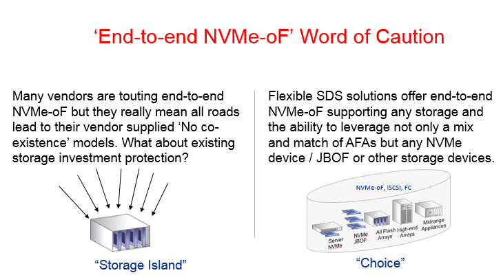 NVMe and NVMe-oF Need Software-Defined Storage (SDS) to Accelerate Customer Adoption