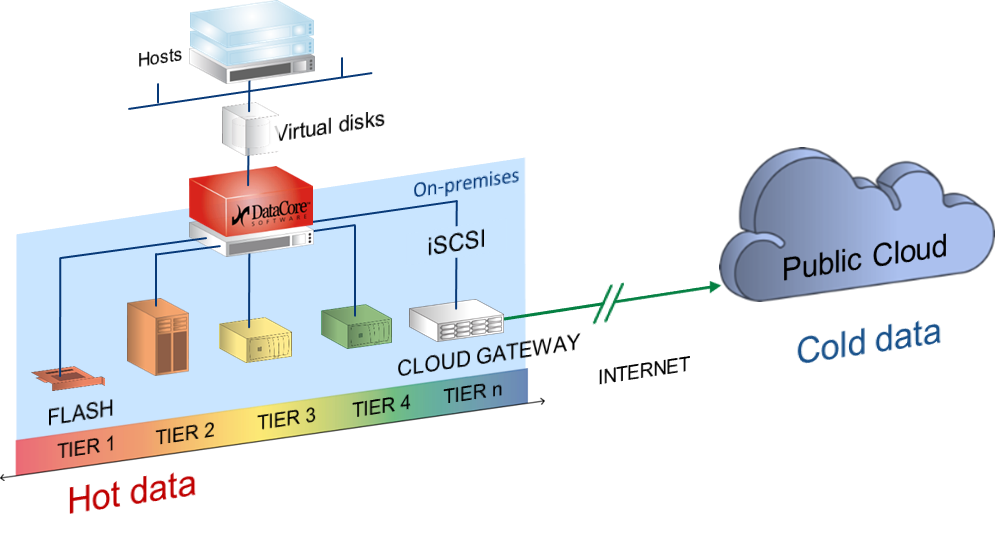 cloud-gatewayb55239824227.png