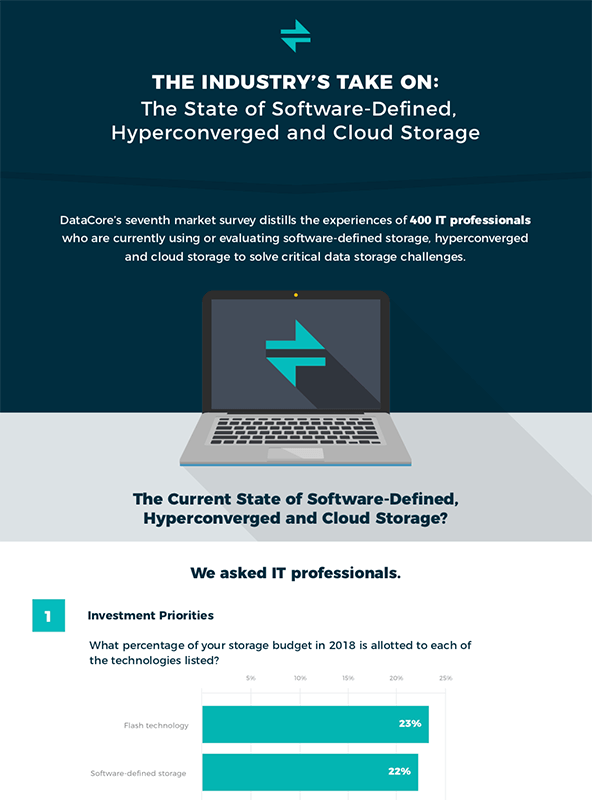 state of sds hci infographic thumb