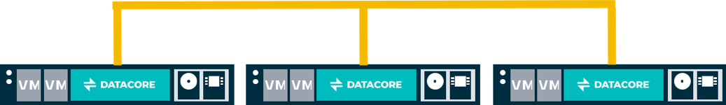 Infrastructure hyperconvergée ou HCI 1.0