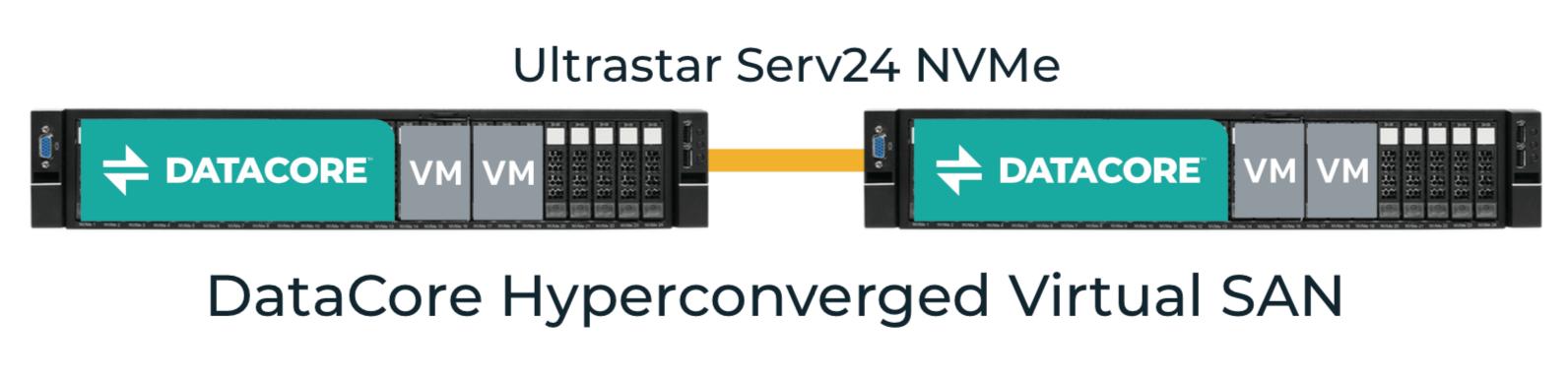 Ultrastar Serv24 NVMe Hyperconverged Virtual SAN