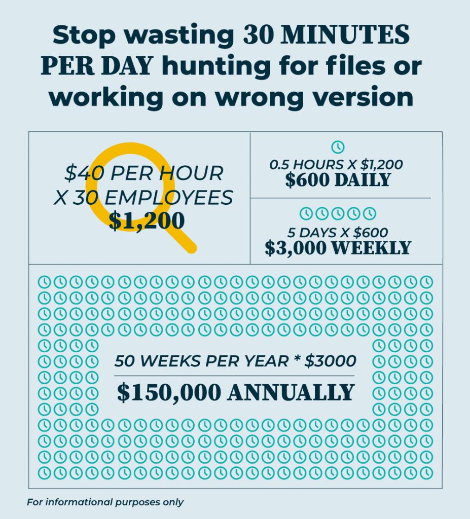 datacore vfilo cost savings