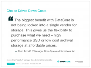 Choice Drives Down Cost Techvalidate