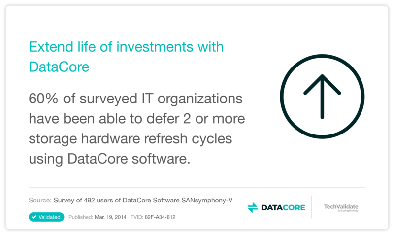 Extend Investments With Datacore