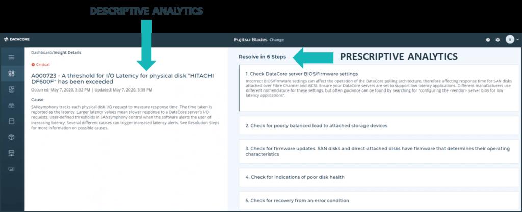 Prescriptive analytics for problem resolution