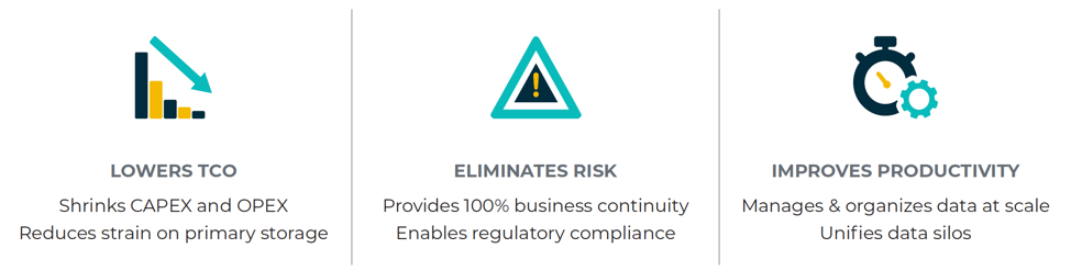 swarm lowers tco, eliminates risk and improves productivity
