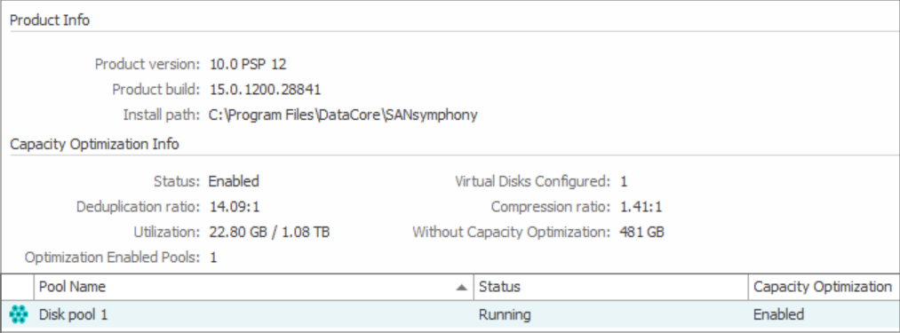 sansymphony showing results of inline deduplication and compression